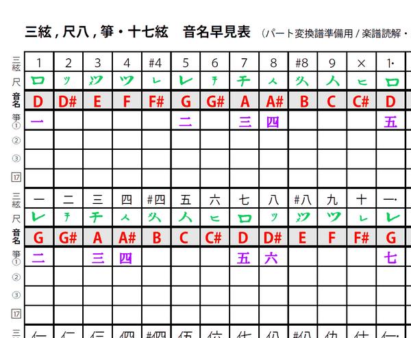 Tape_xchange_sample